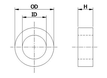 设计日立金属非晶铁芯